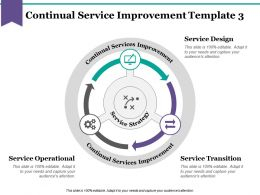Continual Service Improvement Powerpoint Slide Designs