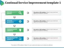 Continual Service Improvement Powerpoint Slide Themes