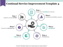 Continual Service Improvement Powerpoint Templates Download