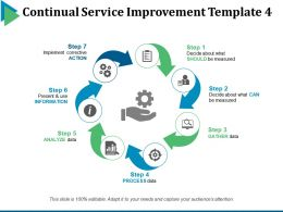 Continual Service Improvement Powerpoint Templates Microsoft