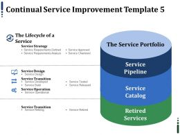 Continual Service Improvement Ppt Infographics Grid