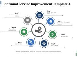 Continual Service Improvement Ppt Infographics Gridlines