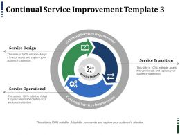 Continual Service Improvement Ppt Infographics Icons