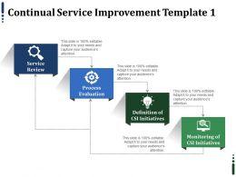 Continual Service Improvement Ppt Infographics Maker