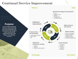 Continual Service Improvement Ppt Powerpoint Presentation Show Designs Download
