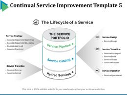 Continual Service Improvement Ppt Samples
