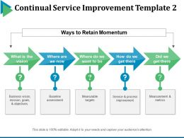 Continual Service Improvement Presentation Pictures