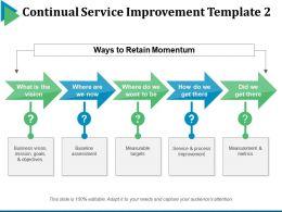 Continual Service Improvement Presentation Pictures