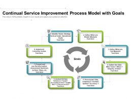 Continual Service Improvement Process Model With Goals