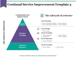 Continual Service Improvement Sample Of Ppt Presentation