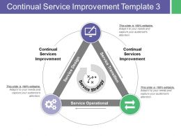 Continual Service Improvement Service Operational Service Strategy
