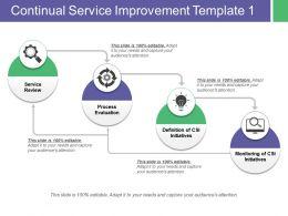 Continual Service Improvement Service Review Process Evaluation
