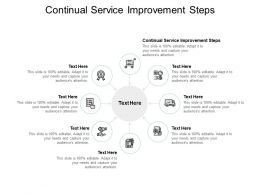 Continual Service Improvement Steps Ppt Powerpoint Presentation File Cpb