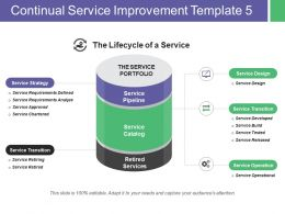Continual Service Improvement The Lifecycle Of A Service