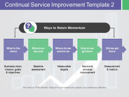 Continual Service Improvement Ways To Retain Momentum