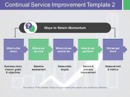 Continual Service Improvement Ways To Retain Momentum