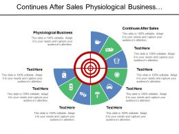 Continues After Sales Physiological Business Customer Satisfied Sellers Need
