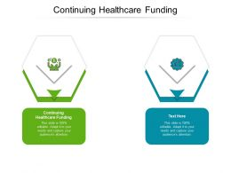 Continuing Healthcare Funding Ppt Powerpoint Presentation Inspiration Portrait Cpb