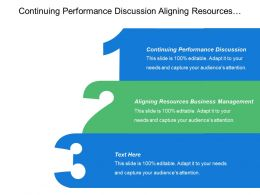 Continuing Performance Discussion Aligning Resources Business Management Strategic Outcome