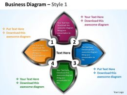 Continuing Sequence Of Business Stages 17
