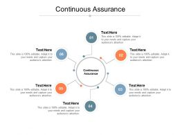 Continuous Assurance Ppt Powerpoint Presentation Outline Introduction Cpb