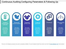 Continuous Auditing Configuring Parameters And Following Up