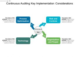 Continuous Auditing Key Implementation Considerations
