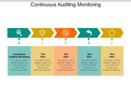 Continuous Auditing Monitoring Ppt Powerpoint Presentation Inspiration Cpb