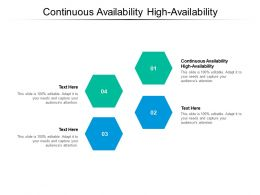 Continuous Availability High Availability Ppt Powerpoint Presentation Inspiration Grid Cpb