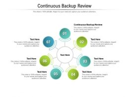Continuous Backup Review Ppt Powerpoint Presentation Portfolio Inspiration Cpb