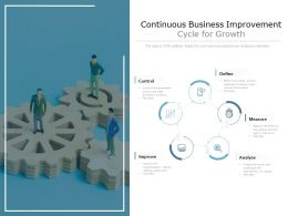 Continuous Business Improvement Cycle For Growth