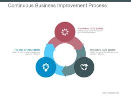 Continuous Business Improvement Process Powerpoint Slide Introduction