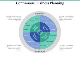 Continuous Business Planning Presentation Visual Aids