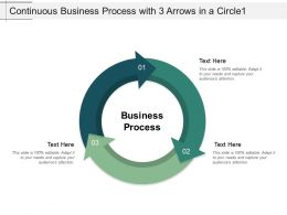 Continuous Business Process With 3 Arrows In A Circle1