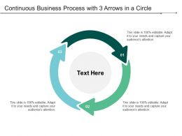 Continuous Business Process With 3 Arrows In A Circle