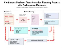 Continuous Business Transformation Planning Process With Performance Measures