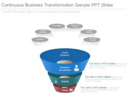 Continuous Business Transformation Sample Ppt Slides