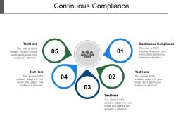 Continuous Compliance Ppt Powerpoint Presentation Model File Formats Cpb