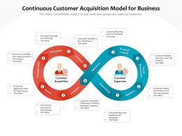 Continuous Customer Acquisition Model For Business