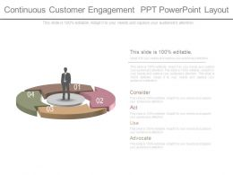 Continuous Customer Engagement Ppt Powerpoint Layout