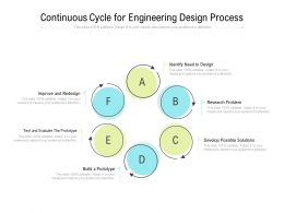 Continuous Cycle For Engineering Design Process