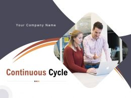 Continuous Cycle Optimization Execute Analyze Strategy Organization Marketing
