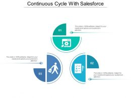 Continuous Cycle With Salesforce