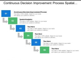 Continuous Decision Improvement Process Spatial Analytics Data Enrichment