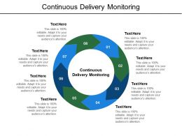 Continuous Delivery Monitoring Ppt Powerpoint Presentation Layouts Skills Cpb