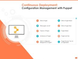 Continuous Deployment Configuration Management With Puppet Slave Master Ppt Slides