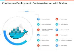 Continuous Deployment Containerization With Docker Use Cases Ppt Slides