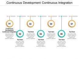 Continuous Development Continuous Integration Ppt Presentation Show Cpb