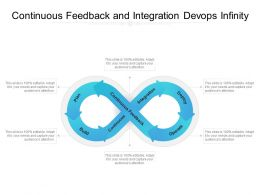 Continuous Feedback And Integration Devops Infinity