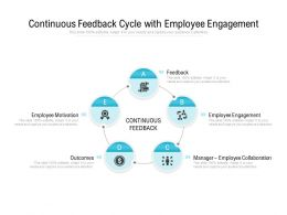 Continuous Feedback Cycle With Employee Engagement